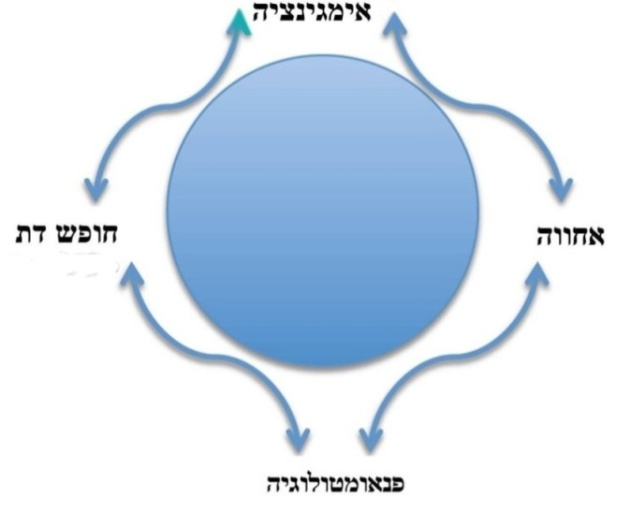 C:\Documents and Settings\BenZionPorat\שולחן העבודה\ADRIANA KOULIAS\מיתוס-איזיס-חדש_2013\תמונות\תמונה7 למטה1.jpg