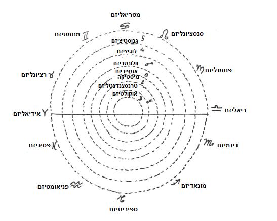 D:\Pictures\diagram11.png